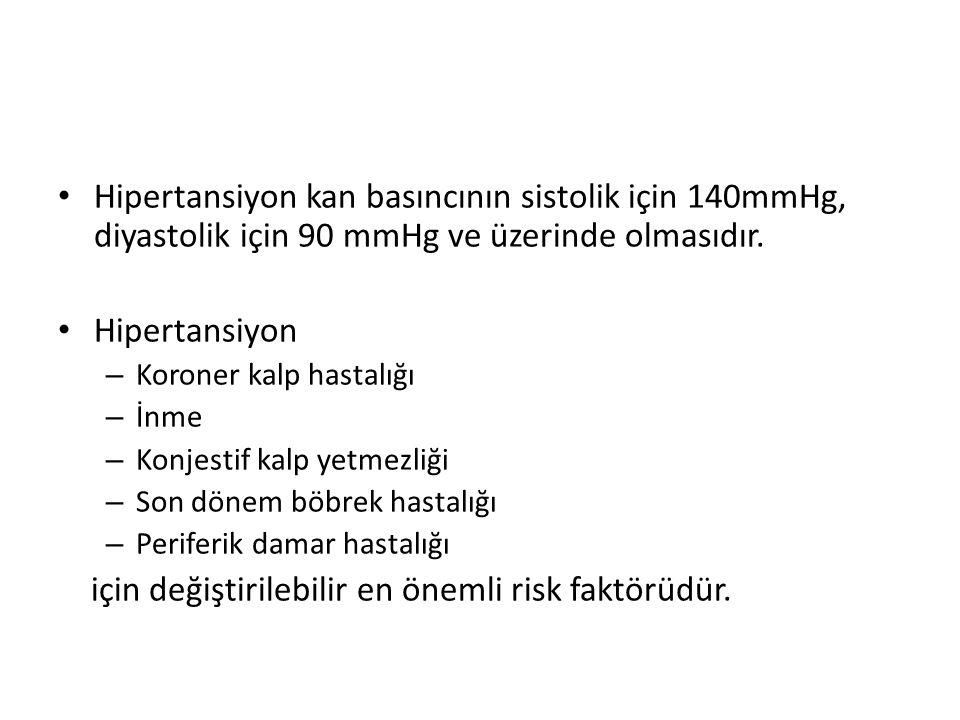 Hipertansiyon kan basıncının sistolik için 140mmHg, diyastolik için 90 mmHg ve üzerinde olmasıdır. Hipertansiyon – Koroner kalp hastalığı – İnme – Kon