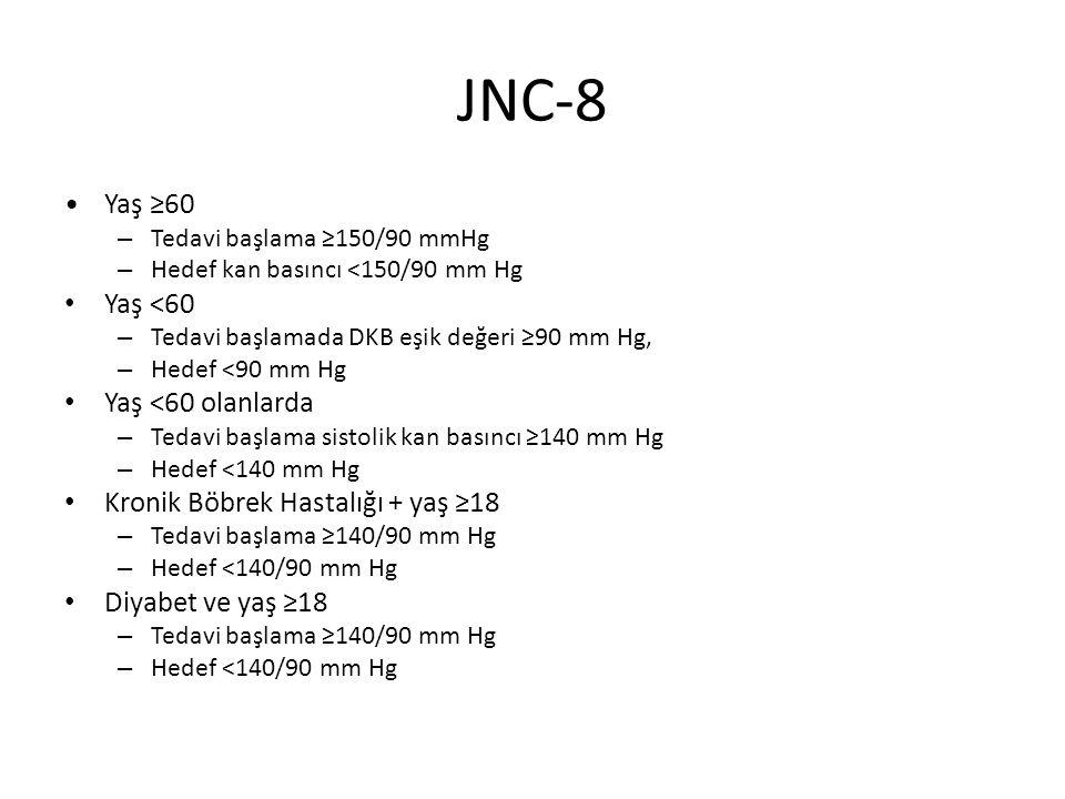 JNC-8 Yaş ≥60 – Tedavi başlama ≥150/90 mmHg – Hedef kan basıncı <150/90 mm Hg Yaş <60 – Tedavi başlamada DKB eşik değeri ≥90 mm Hg, – Hedef <90 mm Hg