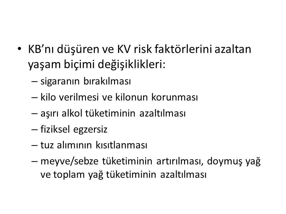KB'nı düşüren ve KV risk faktörlerini azaltan yaşam biçimi değişiklikleri: – sigaranın bırakılması – kilo verilmesi ve kilonun korunması – aşırı alkol