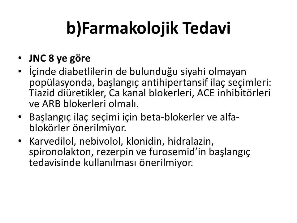 b)Farmakolojik Tedavi JNC 8 ye göre İçinde diabetlilerin de bulunduğu siyahi olmayan popülasyonda, başlangıç antihipertansif ilaç seçimleri: Tiazid di