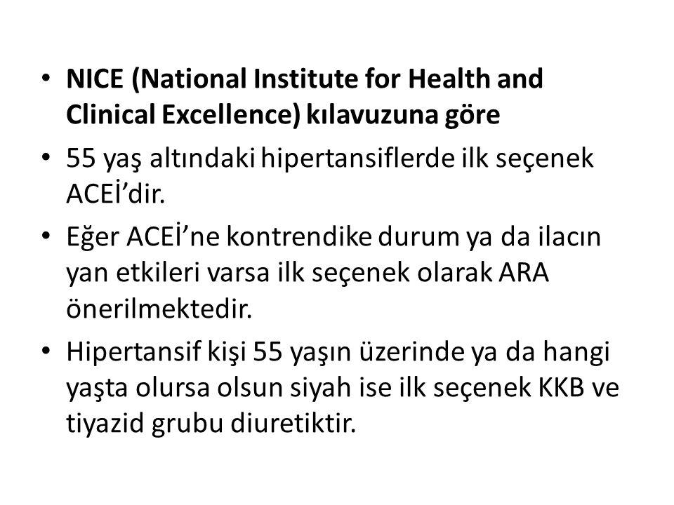 NICE (National Institute for Health and Clinical Excellence) kılavuzuna göre 55 yaş altındaki hipertansiflerde ilk seçenek ACEİ'dir. Eğer ACEİ'ne kont