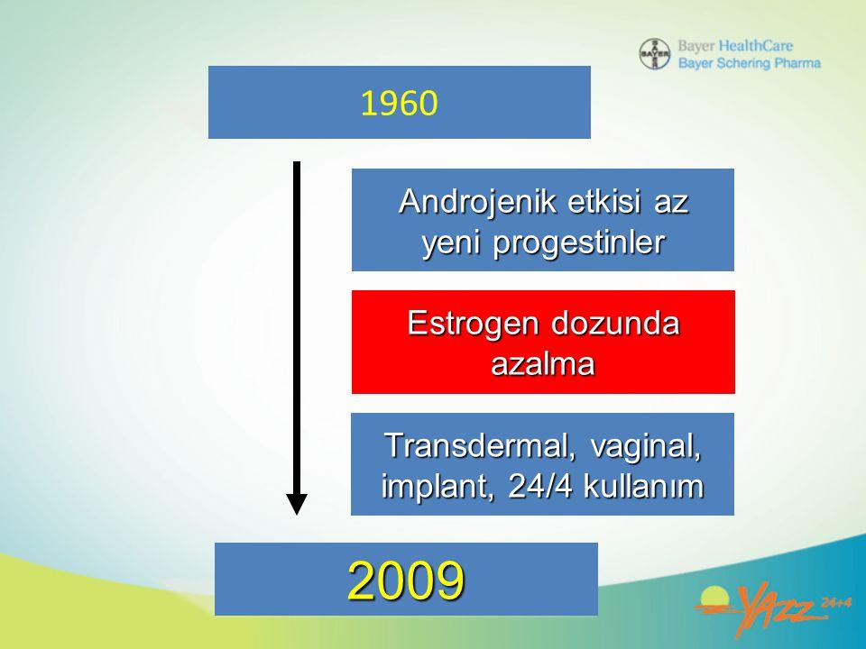 1960 2009 Estrogen dozunda azalma Androjenik etkisi az yeni progestinler Transdermal, vaginal, implant, 24/4 kullanım