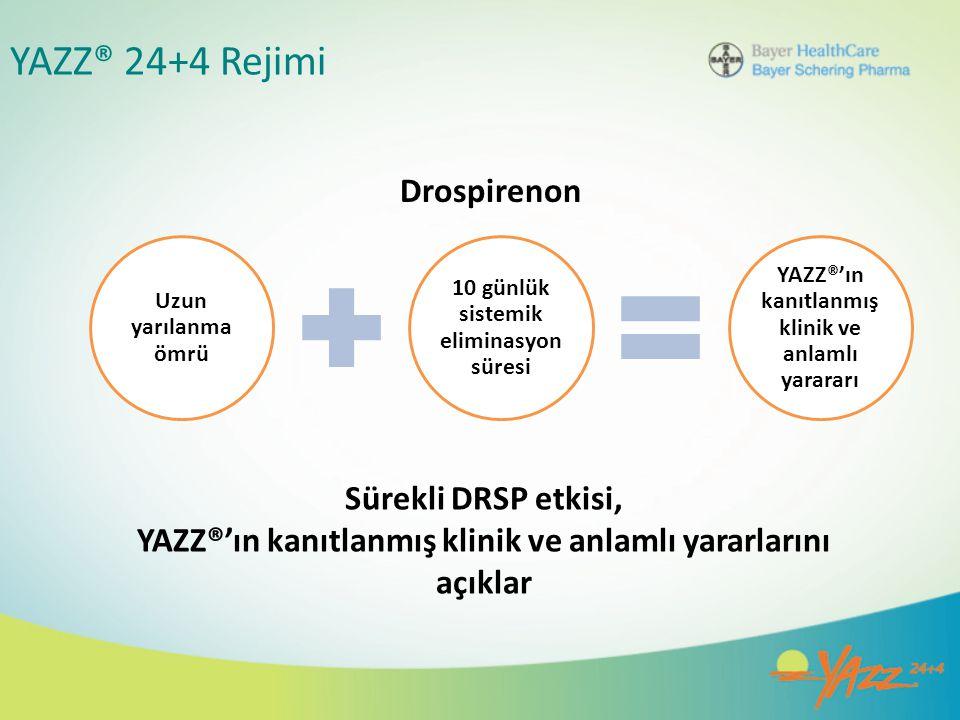 Drospirenon Sürekli DRSP etkisi, YAZZ®'ın kanıtlanmış klinik ve anlamlı yararlarını açıklar