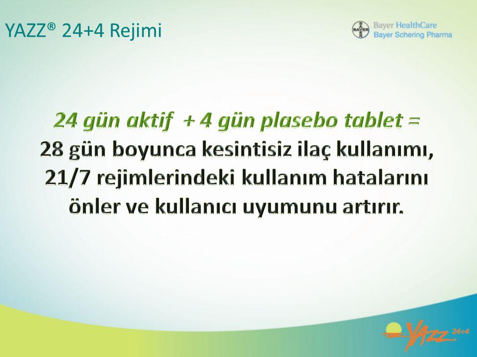 YAZZ® 24+4 Rejimi