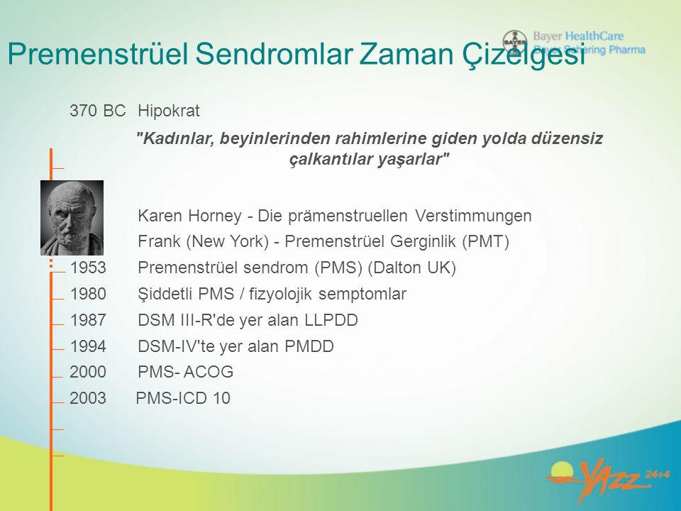 Premenstrüel Sendromlar Zaman Çizelgesi 370 BCHipokrat 1931Karen Horney - Die prämenstruellen Verstimmungen 1931Frank (New York) - Premenstrüel Gergin