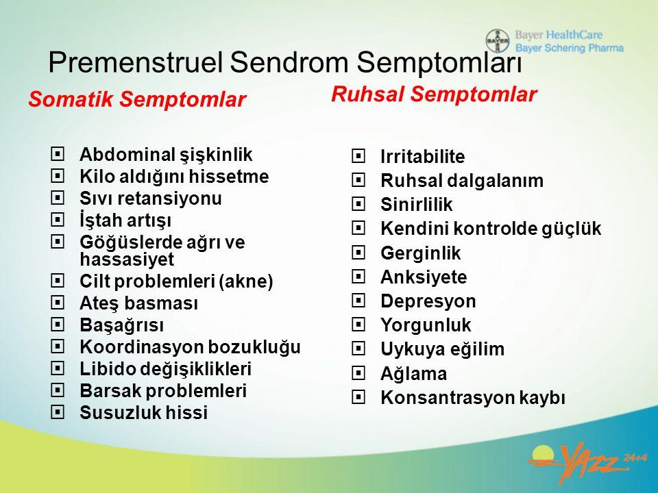 Premenstruel Sendrom Semptomları Somatik Semptomlar Ruhsal Semptomlar  Abdominal şişkinlik  Kilo aldığını hissetme  Sıvı retansiyonu  İştah artışı