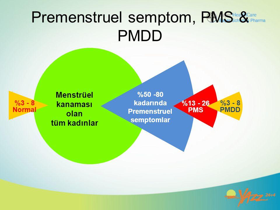 %3 - 8 PMDD %13 - 26 PMS Premenstruel semptom, PMS & PMDD Menstrüel kanaması olan tüm kadınlar %50 -80 kadarında Premenstruel semptomlar %3 - 8 Normal