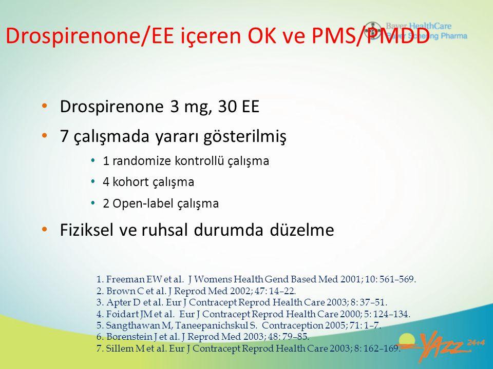 Drospirenone 3 mg, 30 EE 7 çalışmada yararı gösterilmiş 1 randomize kontrollü çalışma 4 kohort çalışma 2 Open-label çalışma Fiziksel ve ruhsal durumda