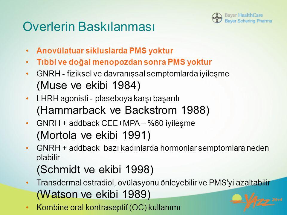 Overlerin Baskılanması Anovülatuar sikluslarda PMS yoktur Tıbbi ve doğal menopozdan sonra PMS yoktur GNRH - fiziksel ve davranışsal semptomlarda iyile