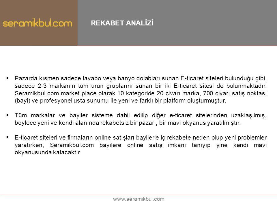 REKABET ANALİZİ www.seramikbul.com  Pazarda kısmen sadece lavabo veya banyo dolabları sunan E-ticaret siteleri bulunduğu gibi, sadece 2-3 markanın tü