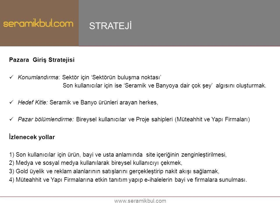 www.seramikbul.com STRATEJİ Pazara Giriş Stratejisi Konumlandırma: Sektör için 'Sektörün buluşma noktası' Son kullanıcılar için ise 'Seramik ve Banyoy