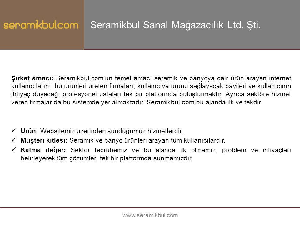 www.seramikbul.com Mali Projeksiyonlar – 2013 (Son 5 ay) Hedef: 374.000 TL ciro – 235.000 maliyet – yaklaşık 140.000 kar İhtiyaç duyulacak personel sayısı: 4 (Tahmini 6 aylık maliyet = 75.000) Reklam tanıtım bütçesi: 50.000 Ofis, araç ve genel giderler: 30.000 Yeni Ofis Maliyeti: 80.000 Yıllık - TL Hedef firma adetiToplam gelir Gold üye seramik üreticileri katılım bedeli12.000784.000 Gold üye diğer firmalar katılım bedeli6.0001060.000 Gold üye bayi katılım bedeli1.500100150.000 Reklam Alanları (5 Adet)80.000 Genel Toplam374.000