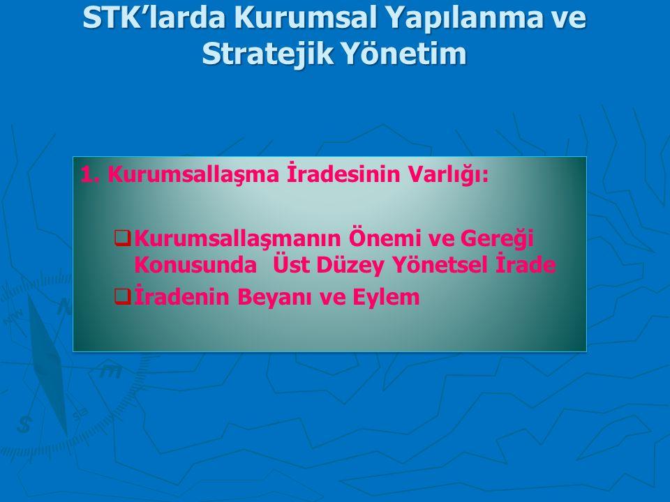 STK'larda Kurumsal Yapılanma ve Stratejik Yönetim 1. Kurumsallaşma İradesinin Varlığı:   Kurumsallaşmanın Önemi ve Gereği Konusunda Üst Düzey Yönets