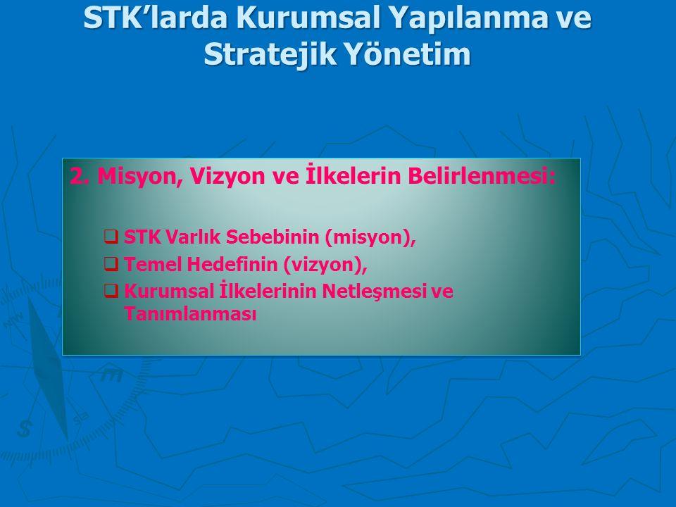 STK'larda Kurumsal Yapılanma ve Stratejik Yönetim 2. Misyon, Vizyon ve İlkelerin Belirlenmesi:   STK Varlık Sebebinin (misyon),   Temel Hedefinin