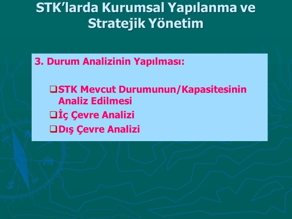 STK'larda Kurumsal Yapılanma ve Stratejik Yönetim 3. Durum Analizinin Yapılması:   STK Mevcut Durumunun/Kapasitesinin Analiz Edilmesi   İç Çevre A