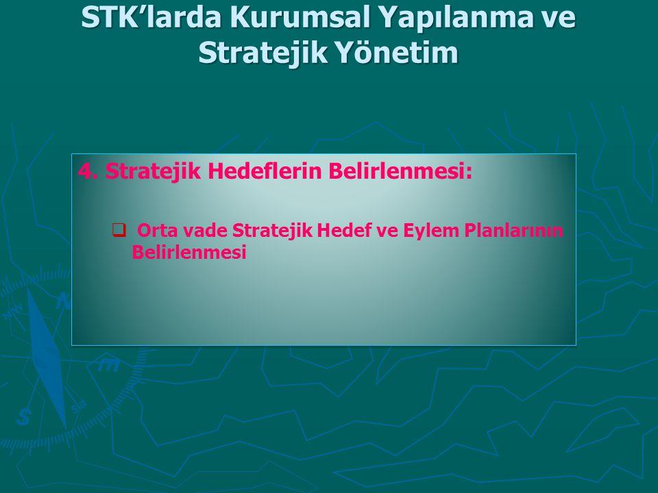 STK'larda Kurumsal Yapılanma ve Stratejik Yönetim 4. Stratejik Hedeflerin Belirlenmesi:   Orta vade Stratejik Hedef ve Eylem Planlarının Belirlenmes