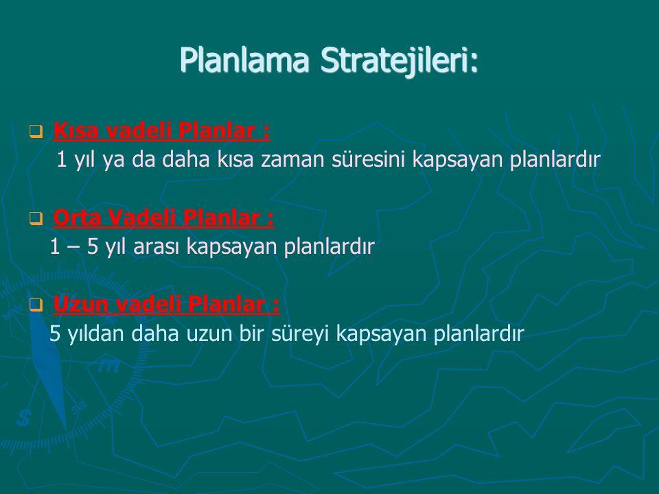 Planlama Stratejileri:   Kısa vadeli Planlar : 1 yıl ya da daha kısa zaman süresini kapsayan planlardır   Orta Vadeli Planlar : 1 – 5 yıl arası ka