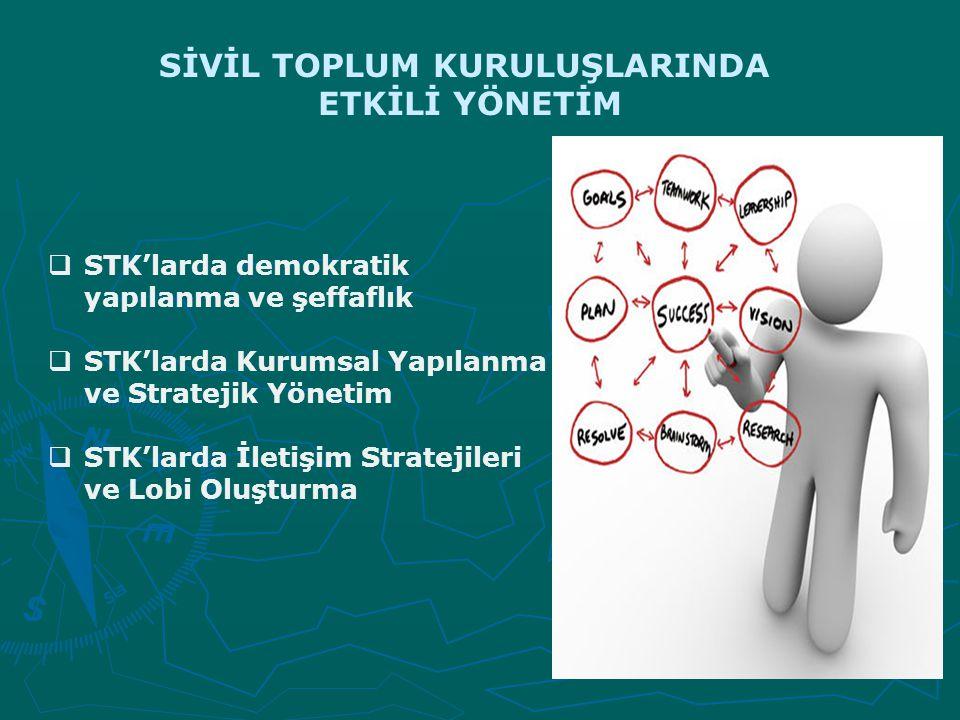  STK'larda demokratik yapılanma ve şeffaflık  STK'larda Kurumsal Yapılanma ve Stratejik Yönetim  STK'larda İletişim Stratejileri ve Lobi Oluşturma