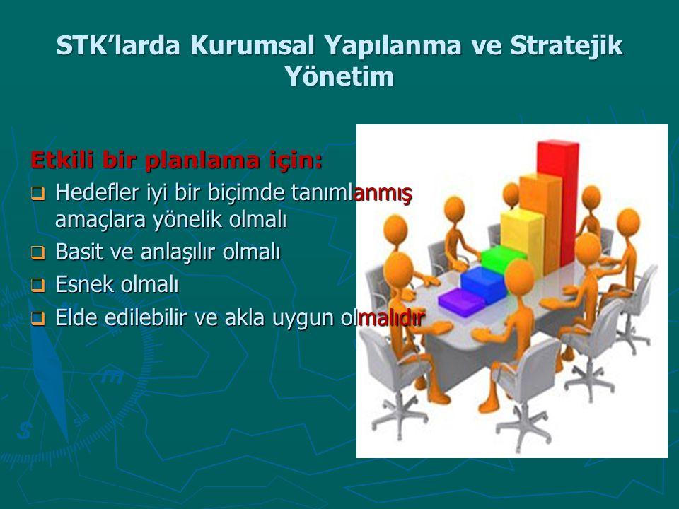 STK'larda Kurumsal Yapılanma ve Stratejik Yönetim Etkili bir planlama için:  Hedefler iyi bir biçimde tanımlanmış amaçlara yönelik olmalı  Basit ve