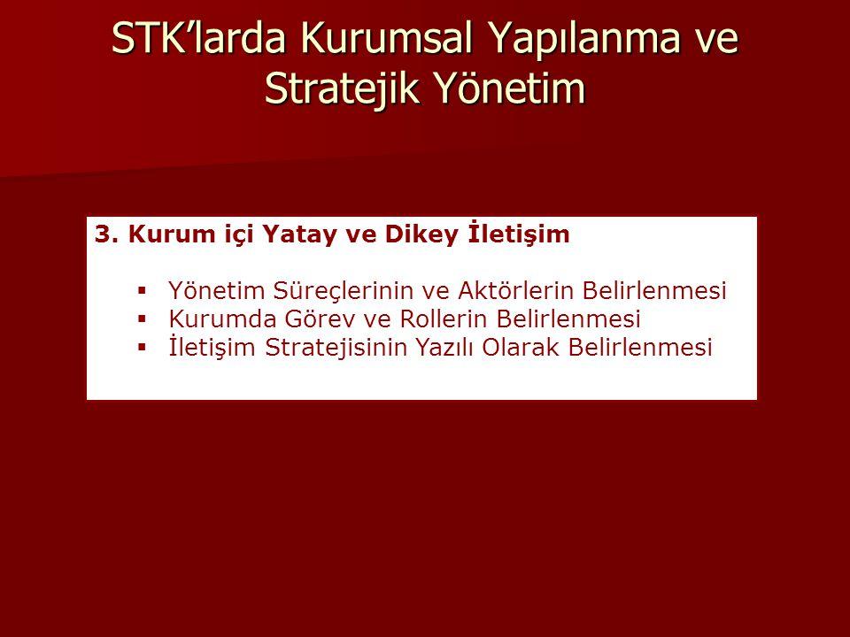 STK'larda Kurumsal Yapılanma ve Stratejik Yönetim 3. Kurum içi Yatay ve Dikey İletişim  Yönetim Süreçlerinin ve Aktörlerin Belirlenmesi  Kurumda Gör