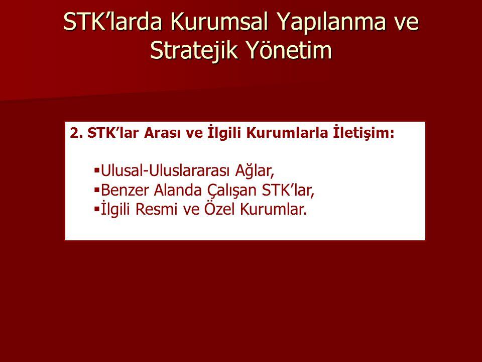 STK'larda Kurumsal Yapılanma ve Stratejik Yönetim 2. STK'lar Arası ve İlgili Kurumlarla İletişim:  Ulusal-Uluslararası Ağlar,  Benzer Alanda Çalışan