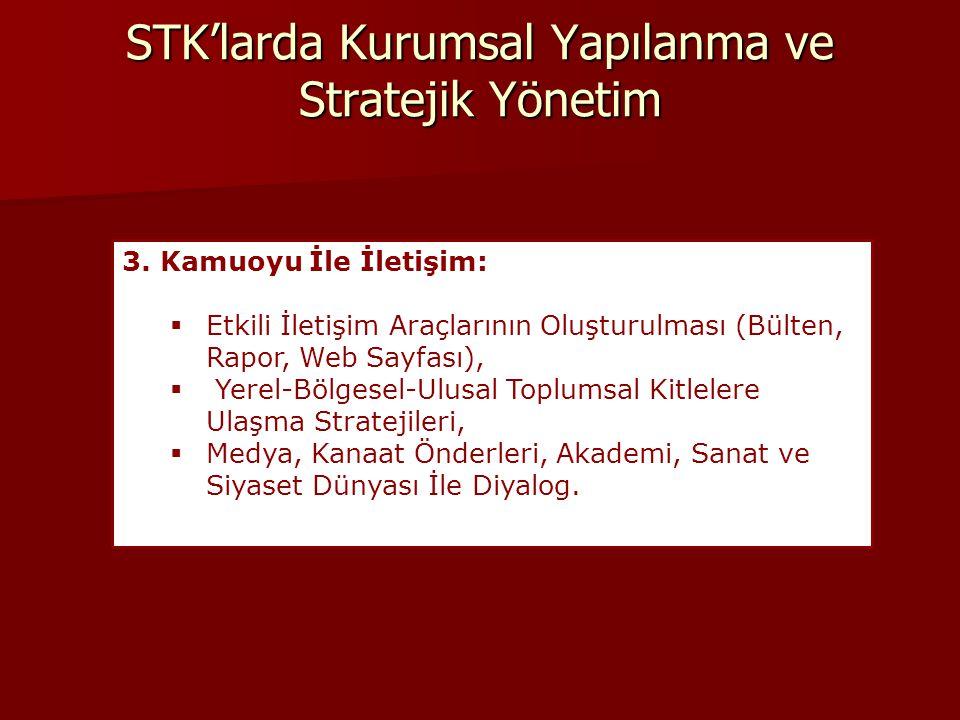 STK'larda Kurumsal Yapılanma ve Stratejik Yönetim 3. Kamuoyu İle İletişim:  Etkili İletişim Araçlarının Oluşturulması (Bülten, Rapor, Web Sayfası), 