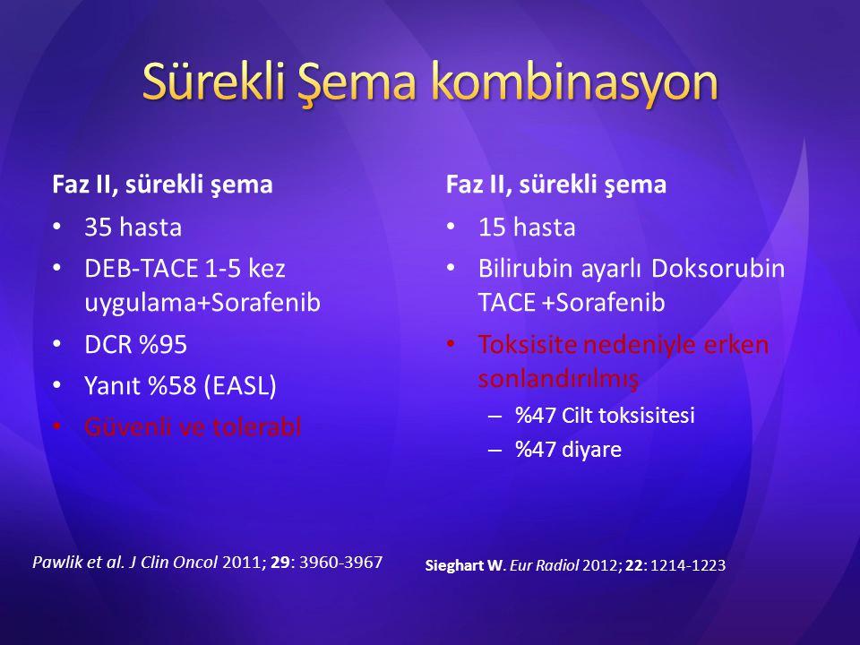 Faz II, sürekli şema 35 hasta DEB-TACE 1-5 kez uygulama+Sorafenib DCR %95 Yanıt %58 (EASL) Güvenli ve tolerabl Faz II, sürekli şema 15 hasta Bilirubin