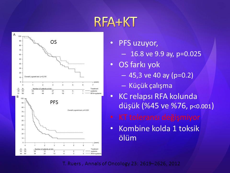 PFS uzuyor, – 16.8 ve 9.9 ay, p=0.025 OS farkı yok – 45,3 ve 40 ay (p=0.2) – Küçük çalışma KC relapsı RFA kolunda düşük (%45 ve %76, p<0.001 ) KT tole