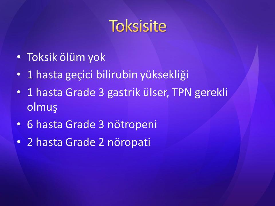 Toksik ölüm yok 1 hasta geçici bilirubin yüksekliği 1 hasta Grade 3 gastrik ülser, TPN gerekli olmuş 6 hasta Grade 3 nötropeni 2 hasta Grade 2 nöropat