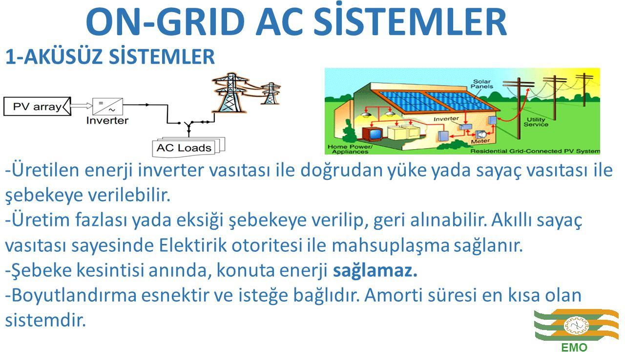 ON-GRID AC SİSTEMLER -Üretilen enerji inverter vasıtası ile doğrudan yüke yada sayaç vasıtası ile şebekeye verilebilir. -Üretim fazlası yada eksiği şe