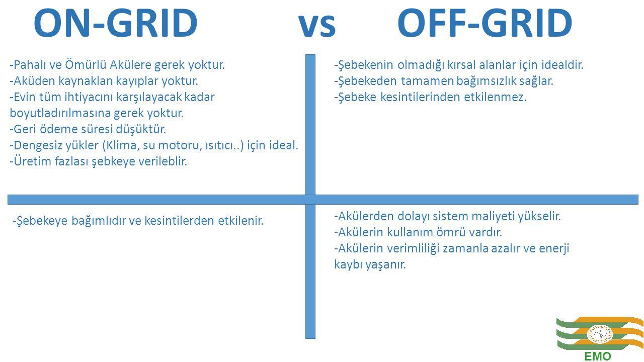ON-GRID vs OFF-GRID -Pahalı ve Ömürlü Akülere gerek yoktur. -Aküden kaynaklan kayıplar yoktur. -Evin tüm ihtiyacını karşılayacak kadar boyutladırılmas
