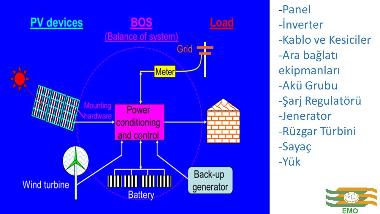 -Panel -İnverter -Kablo ve Kesiciler -Ara bağlatı ekipmanları -Akü Grubu -Şarj Regulatörü -Jenerator -Rüzgar Türbini -Sayaç -Yük EMO