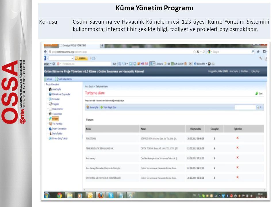 Küme Yönetim Programı KonusuOstim Savunma ve Havacılık Kümelenmesi 123 üyesi Küme Yönetim Sistemini kullanmakta; interaktif bir şekilde bilgi, faaliyet ve projeleri paylaşmaktadır.