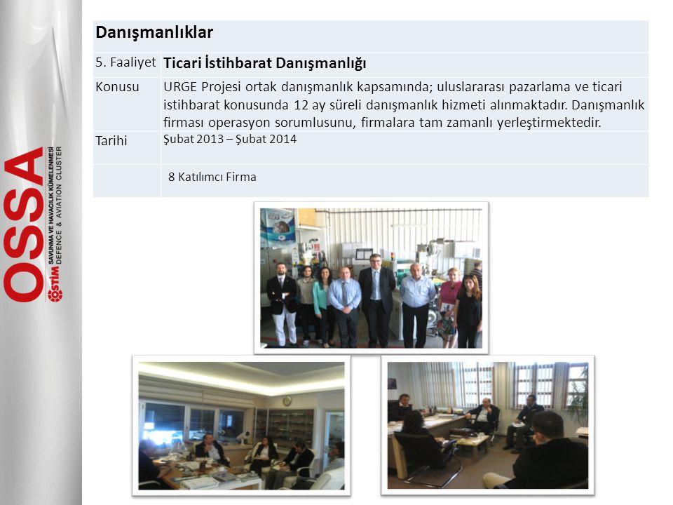Danışmanlıklar (DANIŞMANLIK ) 5. Faaliyet Ticari İstihbarat Danışmanlığı KonusuURGE Projesi ortak danışmanlık kapsamında; uluslararası pazarlama ve ti