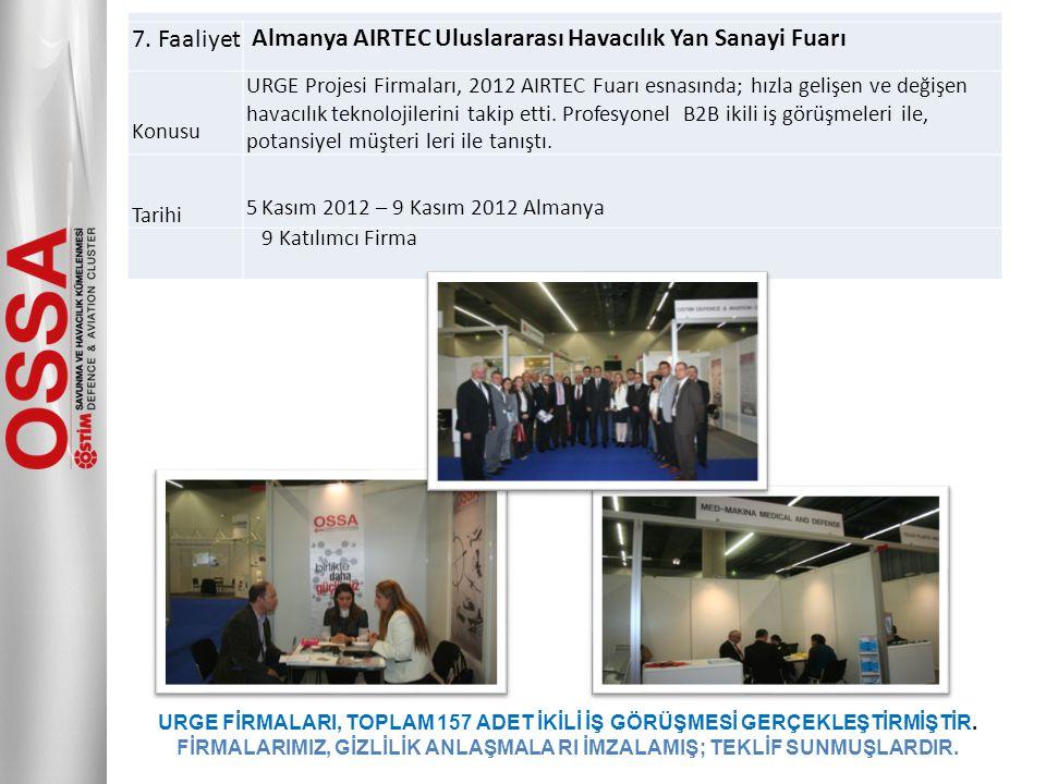 7. Faaliyet Almanya AIRTEC Uluslararası Havacılık Yan Sanayi Fuarı Konusu URGE Projesi Firmaları, 2012 AIRTEC Fuarı esnasında; hızla gelişen ve değişe