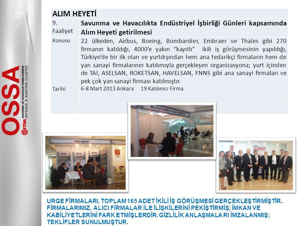 ALIM HEYETİ 9.