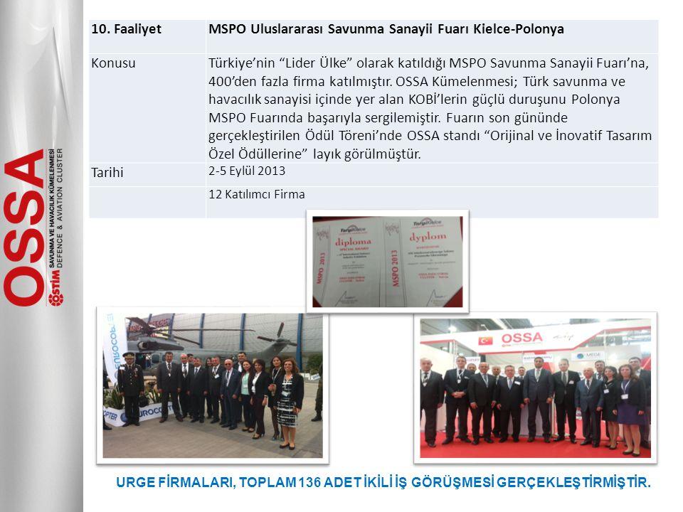 """10. FaaliyetMSPO Uluslararası Savunma Sanayii Fuarı Kielce-Polonya KonusuTürkiye'nin """"Lider Ülke"""" olarak katıldığı MSPO Savunma Sanayii Fuarı'na, 400'"""