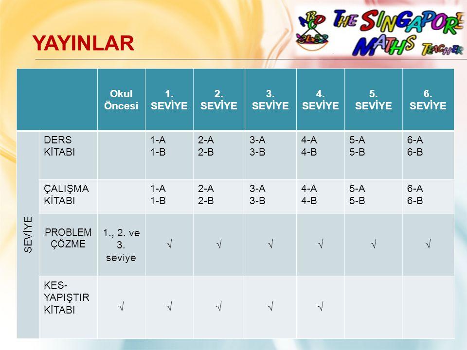Okul Öncesi 1. SEVİYE 2. SEVİYE 3. SEVİYE 4. SEVİYE 5. SEVİYE 6. SEVİYE SEVİYE DERS KİTABI 1-A 1-B 2-A 2-B 3-A 3-B 4-A 4-B 5-A 5-B 6-A 6-B ÇALIŞMA KİT