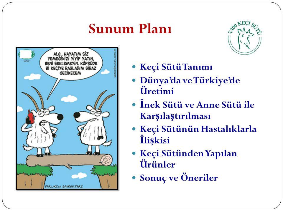 Sunum Planı Keçi Sütü Tanımı Dünya'da ve Türkiye'de Üretimi İ nek Sütü ve Anne Sütü ile Kar ş ıla ş tırılması Keçi Sütünün Hastalıklarla İ li ş kisi K