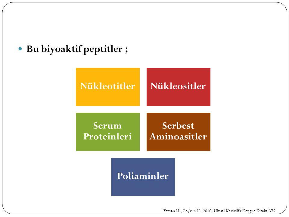 Bu biyoaktif peptitler ; NükleotitlerNükleositler Serum Proteinleri Serbest Aminoasitler Poliaminler Yaman H.,Co ş kun H.,2010, Ulusal Keçicilik Kongr
