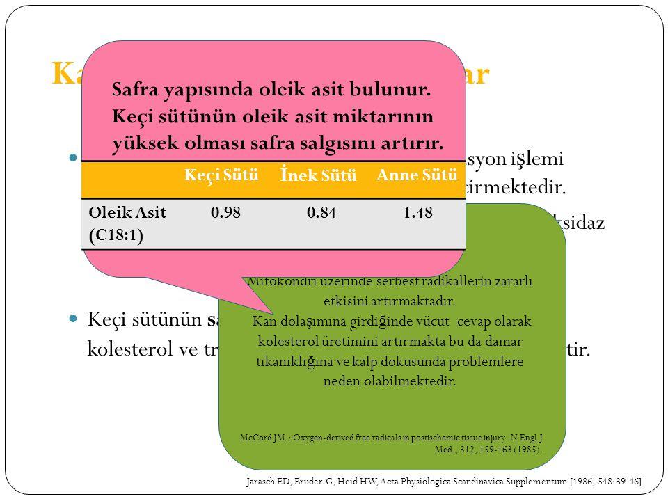 Kardiyovasküler Hastalıklar Sı ğ ır sütlerine uygulanan mekanik pastörizasyon i ş lemi ksantin oksidaz enzimini serbest hale geçirmektedir. Keçi sütü