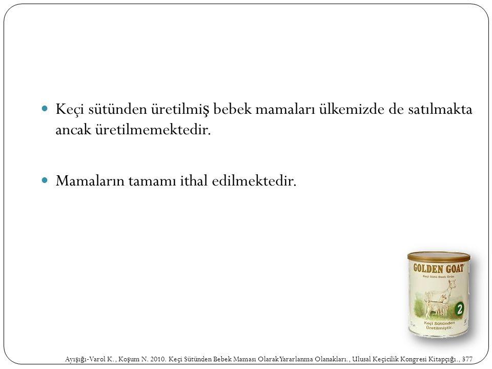 Keçi sütünden üretilmi ş bebek mamaları ülkemizde de satılmakta ancak üretilmemektedir. Mamaların tamamı ithal edilmektedir. Ayı ş ı ğ ı-Varol K., Ko