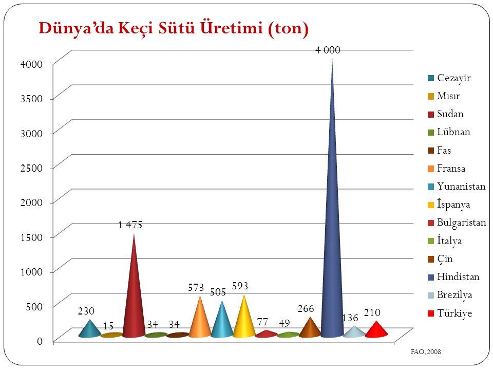 Savran S., Aktürk D., ve Ark. 2011, Kafkas Univ Vet Fak Derg.17 (2): 251-256