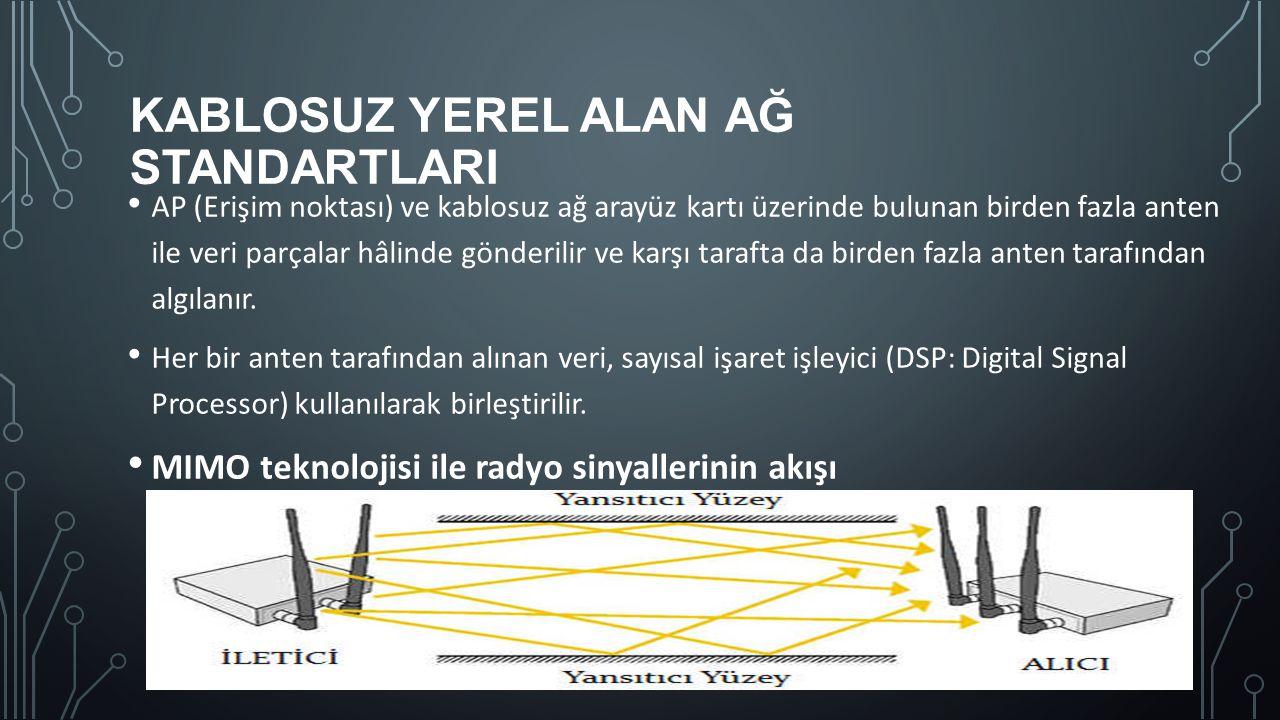 KABLOSUZ YEREL ALAN AĞ STANDARTLARI AP (Erişim noktası) ve kablosuz ağ arayüz kartı üzerinde bulunan birden fazla anten ile veri parçalar hâlinde gönd