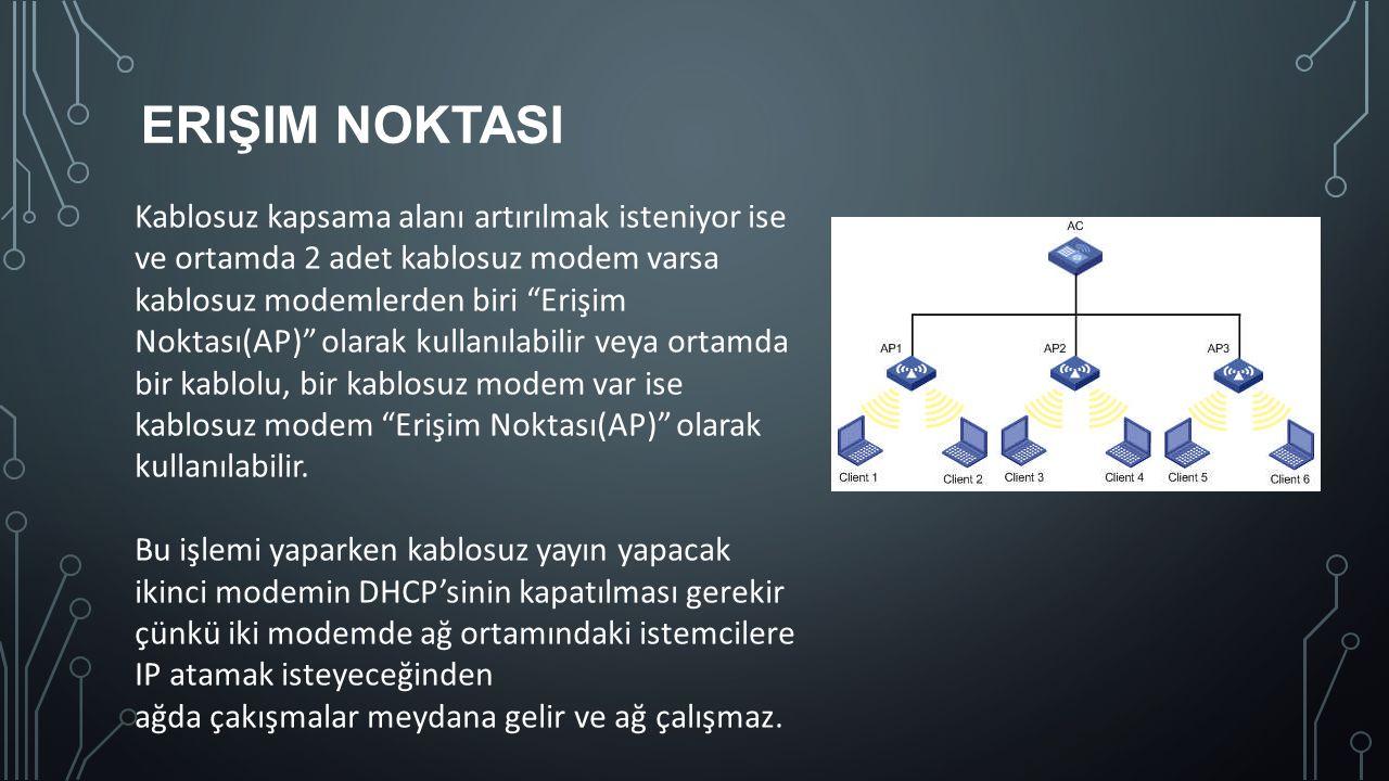 """ERIŞIM NOKTASI Kablosuz kapsama alanı artırılmak isteniyor ise ve ortamda 2 adet kablosuz modem varsa kablosuz modemlerden biri """"Erişim Noktası(AP)"""" o"""