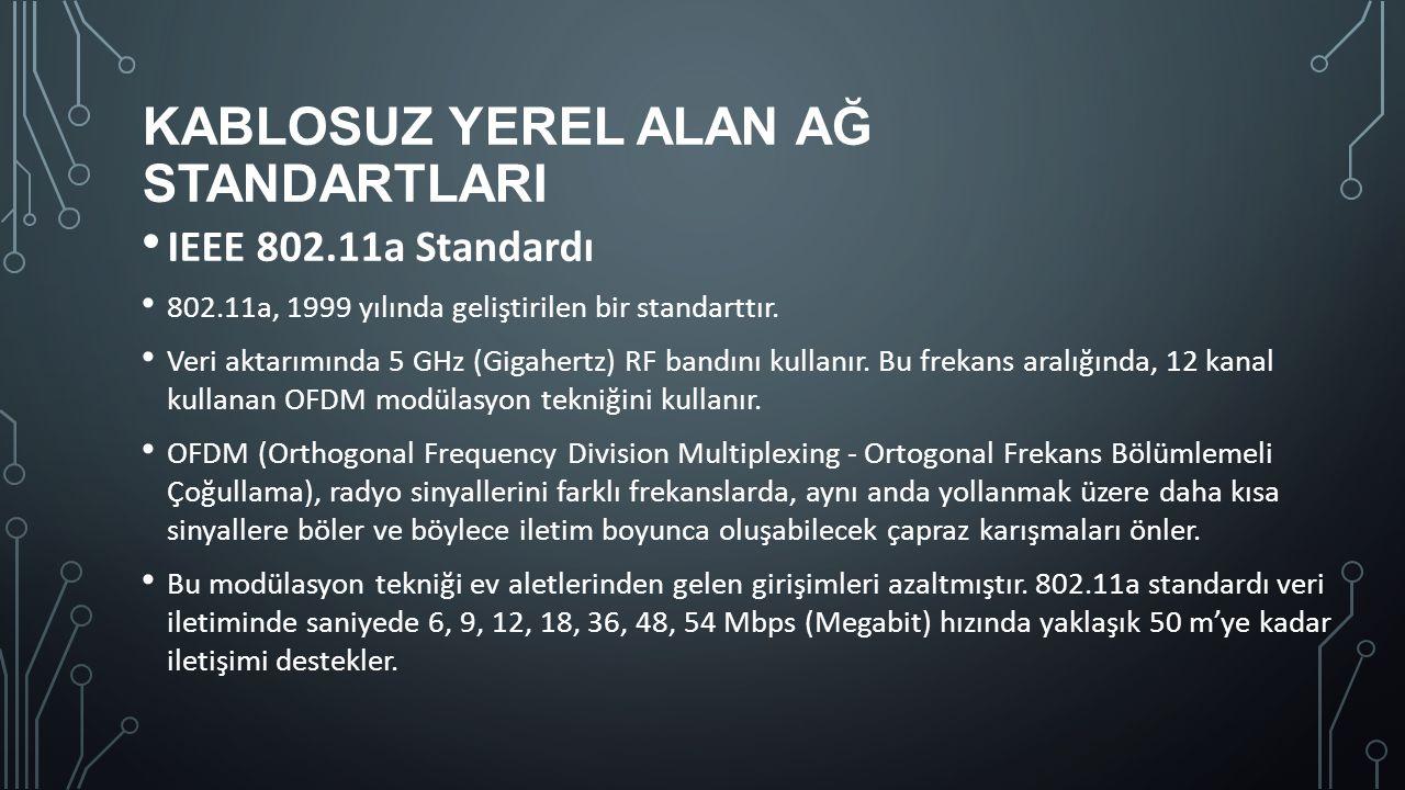 KABLOSUZ YEREL ALAN AĞ STANDARTLARI IEEE 802.11a Standardı 802.11a standardı 5 GHz RF tayfını kullandığı için 2.4 GHz RF tayfı (802.11 b/g/n standartları) ile uyumlu değildir.