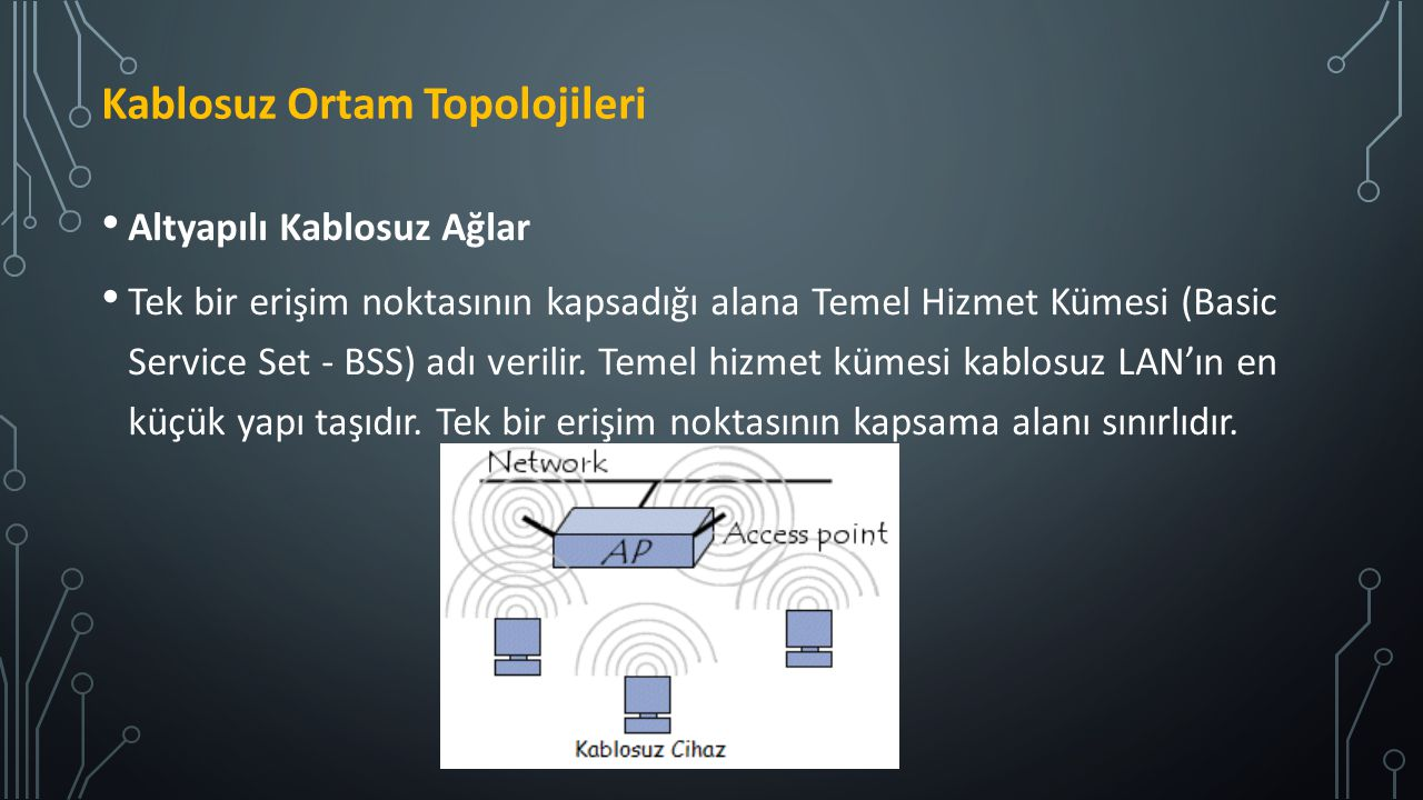 Altyapılı Kablosuz Ağlar Tek bir erişim noktasının kapsadığı alana Temel Hizmet Kümesi (Basic Service Set - BSS) adı verilir. Temel hizmet kümesi kabl