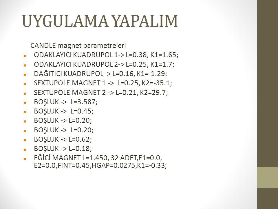 UYGULAMA YAPALIM CANDLE magnet parametreleri ODAKLAYICI KUADRUPOL 1-> L=0.38, K1=1.65; ODAKLAYICI KUADRUPOL 2-> L=0.25, K1=1.7; DAĞITICI KUADRUPOL -> L=0.16, K1=-1.29; SEXTUPOLE MAGNET 1 -> L=0.25, K2=-35.1; SEXTUPOLE MAGNET 2 -> L=0.21, K2=29.7; BOŞLUK -> L=3.587; BOŞLUK -> L=0.45; BOŞLUK -> L=0.20; BOŞLUK -> L=0.62; BOŞLUK -> L=0.18; EĞİCİ MAGNET L=1.450, 32 ADET,E1=0.0, E2=0.0,FINT=0.45,HGAP=0.0275,K1=-0.33;
