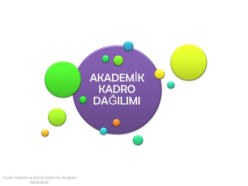 AKADEM İ K KADRO DA Ğ ILIMI Ulusal Hastane ve Kurum Eczacıları Kongresi 04.04.2014