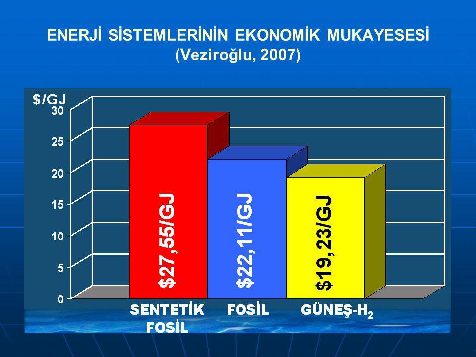 ENERJİ SİSTEMLERİNİN EKONOMİK MUKAYESESİ (Veziroğlu, 2007)